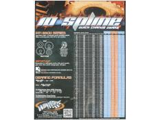 Picture of Winters 10 Spline Quick Change Gear Chart